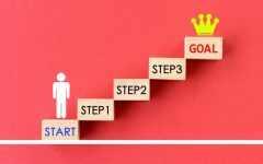 プログラミングやデザインの独学では、「達成するためにやるべきこと」を決めることが1番大切