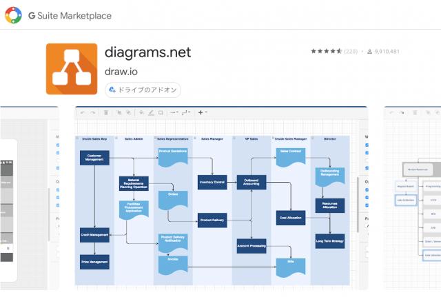 【担当者向け】フロー図や設計書などで使うと便利なdraw.ioを社内資料作成に使うことをオススメする理由