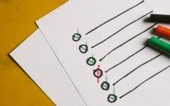 【担当者向け】社内の業務効率化のためになぜタスク管理サービスを用いるべきか